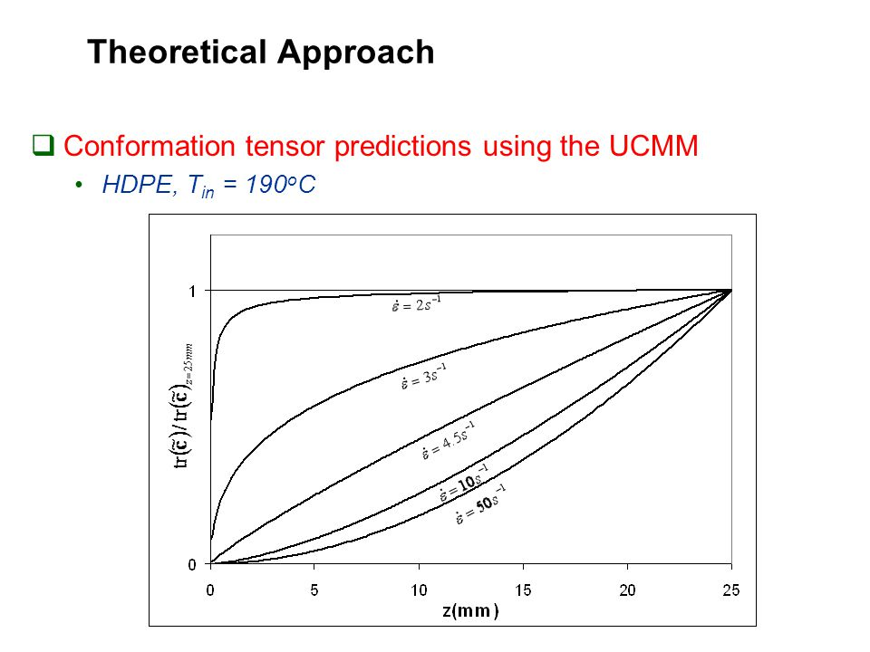 Theoretical Approach  Conformation tensor predictions using the UCMM HDPE, T in = 190 o C