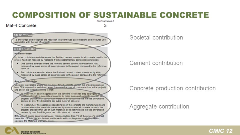 CMIC 12 COMPOSITION OF SUSTAINABLE CONCRETE Societal contribution Cement contribution Concrete production contribution Aggregate contribution