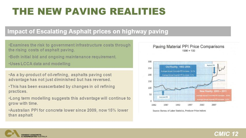 CMIC 12 SOCIAL THE NEW PAVING REALITIES Examines the risk to government infrastructure costs through the rising costs of asphalt paving.