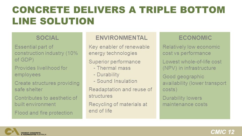 CMIC 12 SOCIAL CONCRETE DELIVERS A TRIPLE BOTTOM LINE SOLUTION SOCIAL Essential part of construction industry (10% of GDP) Provides livelihood for employees Create structures providing safe shelter Contributes to aesthetic of built environment Flood and fire protection ENVIRONMENTAL Key enabler of renewable energy technologies Superior performance - Thermal mass - Durability - Sound Insulation Readaptation and reuse of structures Recycling of materials at end of life ECONOMIC Relatively low economic cost vs performance Lowest whole-of-life cost (NPV) in infrastructure Good geographic availability (lower transport costs) Durability lowers maintenance costs