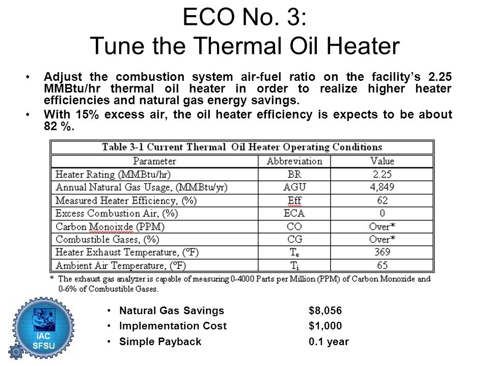 ECO No. 3: Tune the Thermal Oil Heater Adjust the combustion system air-fuel ratio on the facility's 2.25 MMBtu/hr thermal oil heater in order to real
