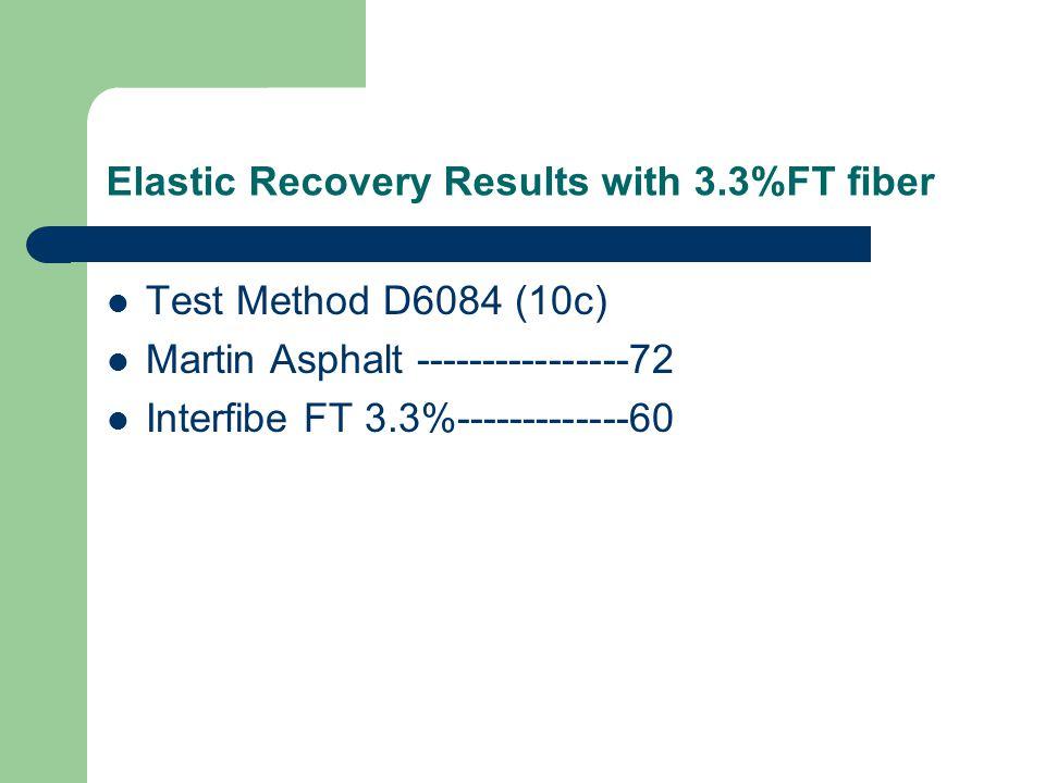 Elastic Recovery Results with 3.3%FT fiber Test Method D6084 (10c) Martin Asphalt ----------------72 Interfibe FT 3.3%-------------60