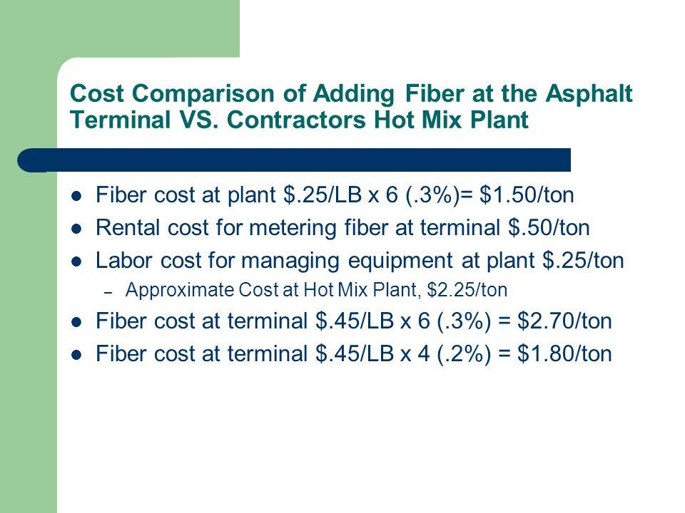 Cost Comparison of Adding Fiber at the Asphalt Terminal VS. Contractors Hot Mix Plant Fiber cost at plant $.25/LB x 6 (.3%)= $1.50/ton Rental cost for