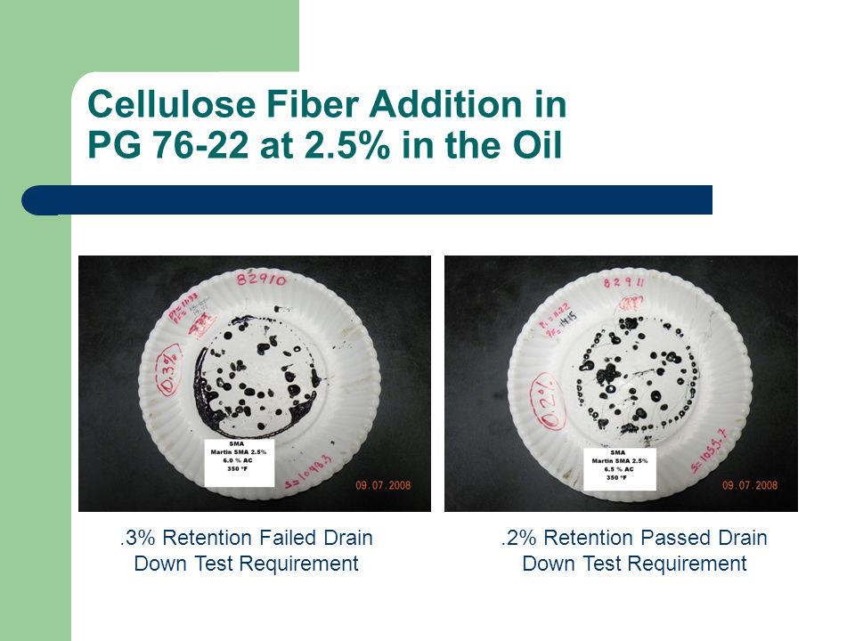 SMA Mixed Design With 7% Oil With 2.5% Fiber in the Oil.1% Passes Drain Down Requirement.4% Fails Drain Down Requirement