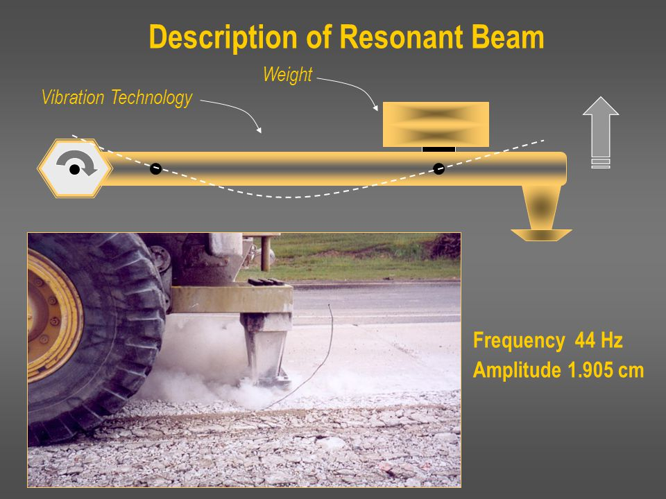 Description of Resonant Beam Frequency 44 Hz Amplitude 1.905 cm Vibration Technology Weight