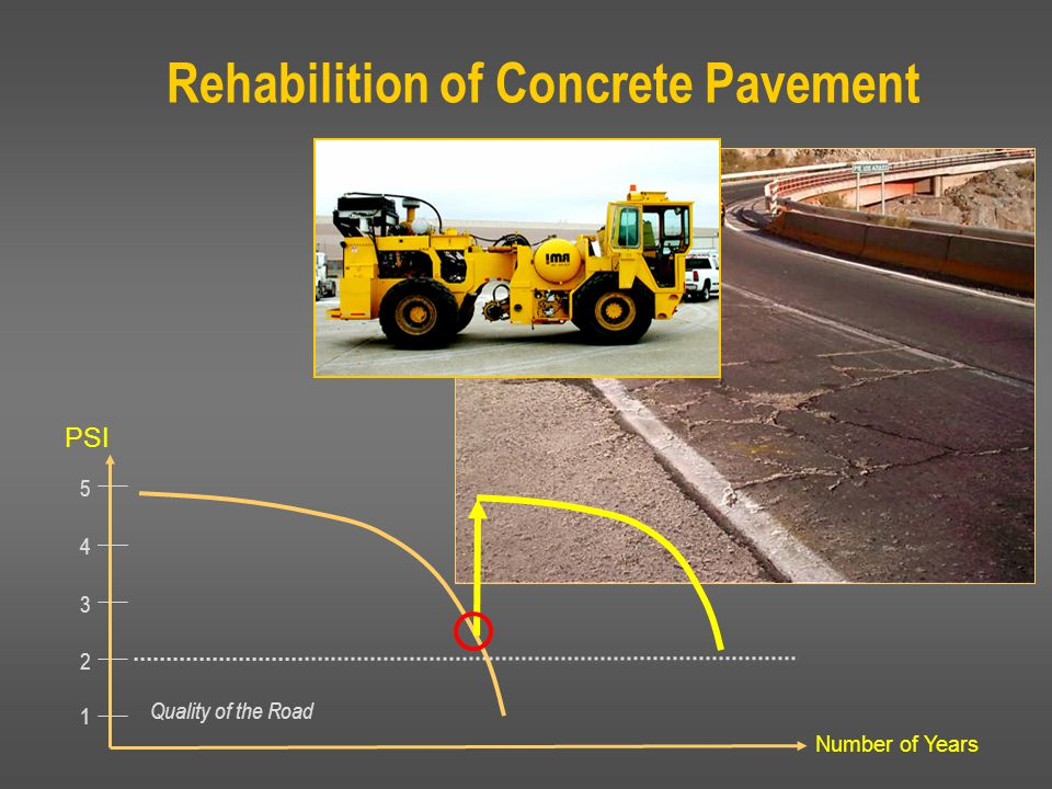 5 1 4 3 2 PSI Number of Years Quality of the Road Rehabilition of Concrete Pavement