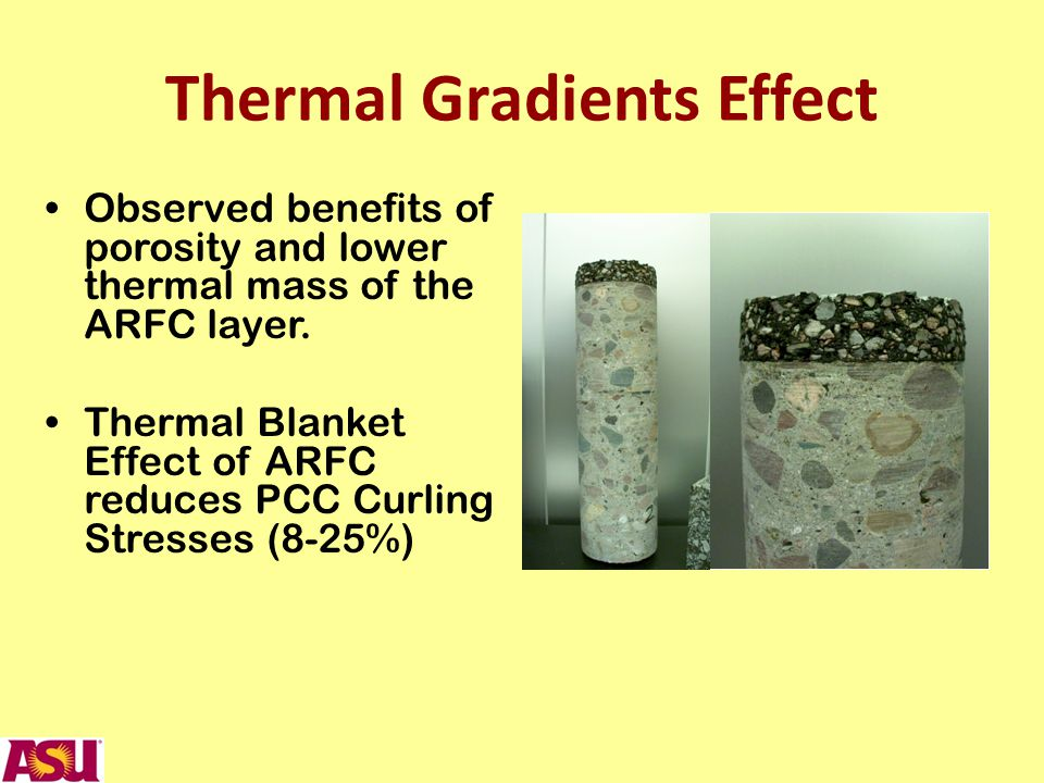 Thermal Gradients Effect Observed benefits of porosity and lower thermal mass of the ARFC layer.