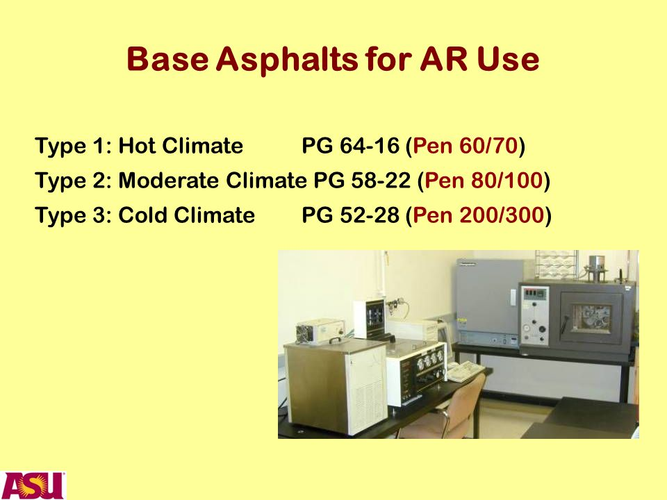 Base Asphalts for AR Use Type 1: Hot ClimatePG 64-16 (Pen 60/70) Type 2: Moderate Climate PG 58-22 (Pen 80/100) Type 3: Cold ClimatePG 52-28 (Pen 200/300)