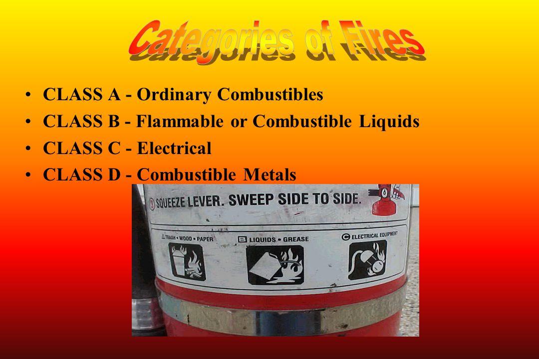 CLASS A - Ordinary Combustibles CLASS B - Flammable or Combustible Liquids CLASS C - Electrical CLASS D - Combustible Metals