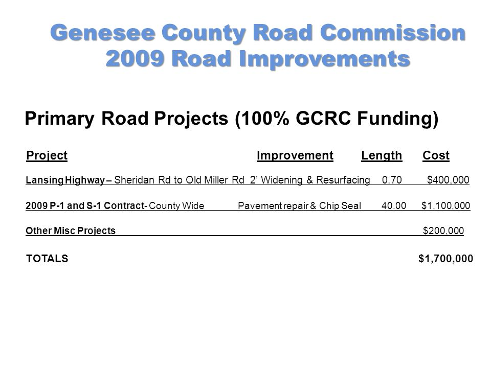 Primary Road Projects (100% GCRC Funding) Project Improvement Length Cost Lansing Highway – Sheridan Rd to Old Miller Rd 2' Widening & Resurfacing 0.7