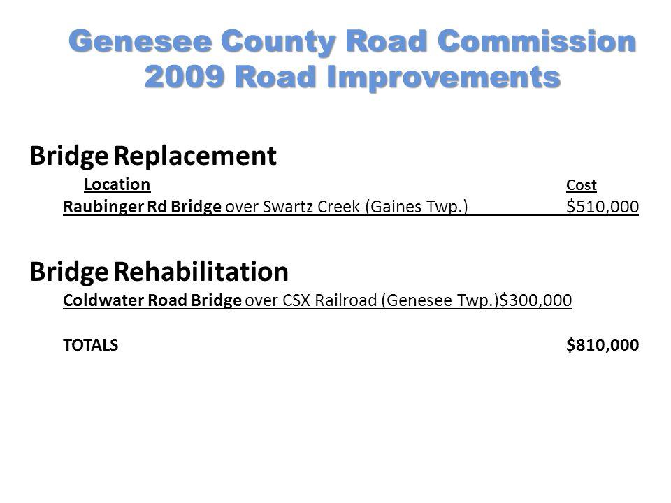 Bridge Replacement Location Cost Raubinger Rd Bridge over Swartz Creek (Gaines Twp.)$510,000 Bridge Rehabilitation Coldwater Road Bridge over CSX Railroad (Genesee Twp.)$300,000 TOTALS $810,000