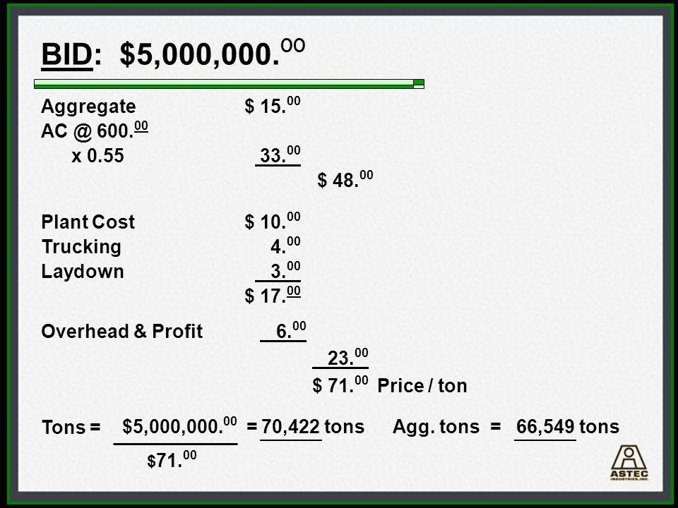BID: $5,000,000. OO Aggregate$ 15. 00 AC @ 600. 00 x 0.55 33. 00 $ 48. 00 Plant Cost$ 10. 00 Trucking 4. 00 Laydown 3. 00 $ 17. 00 Overhead & Profit 6