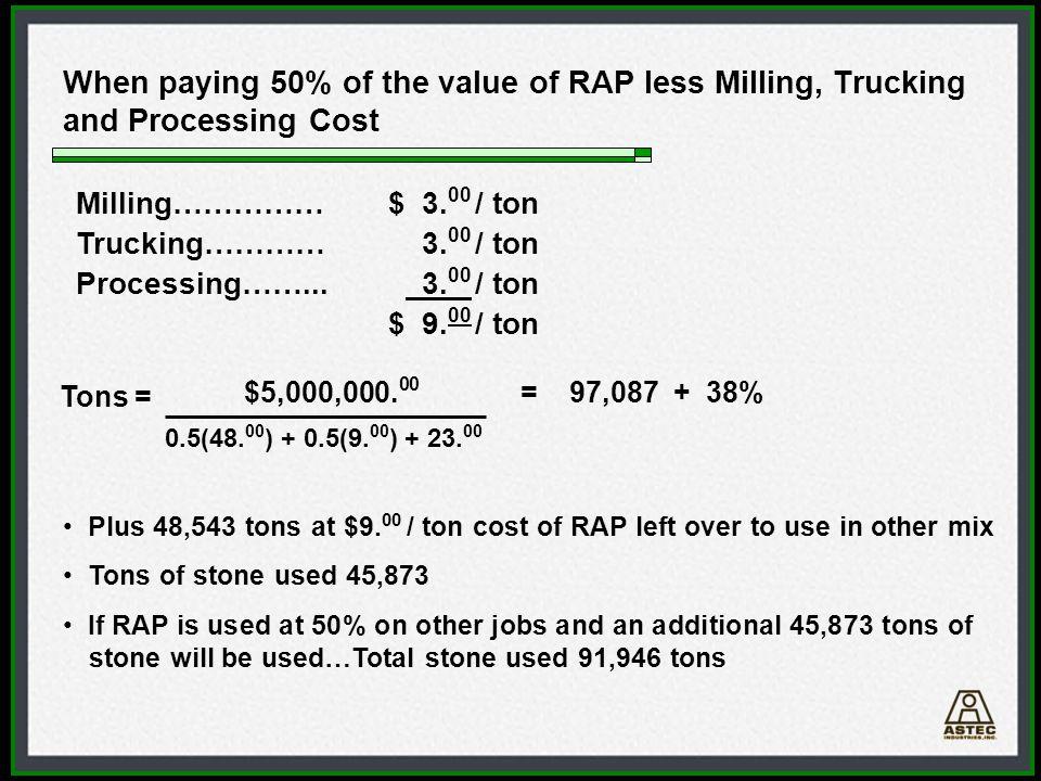 Milling……………$ 3. 00 / ton Trucking………… 3. 00 / ton Processing……...