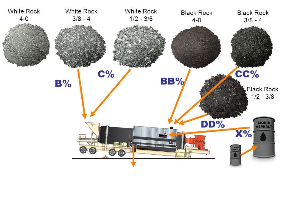 Black Rock 4-0 Black Rock 1/2 - 3/8 Black Rock 3/8 - 4 White Rock 4-0 White Rock 3/8 - 4 White Rock 1/2 - 3/8 BB% DD% CC% B% C% X%