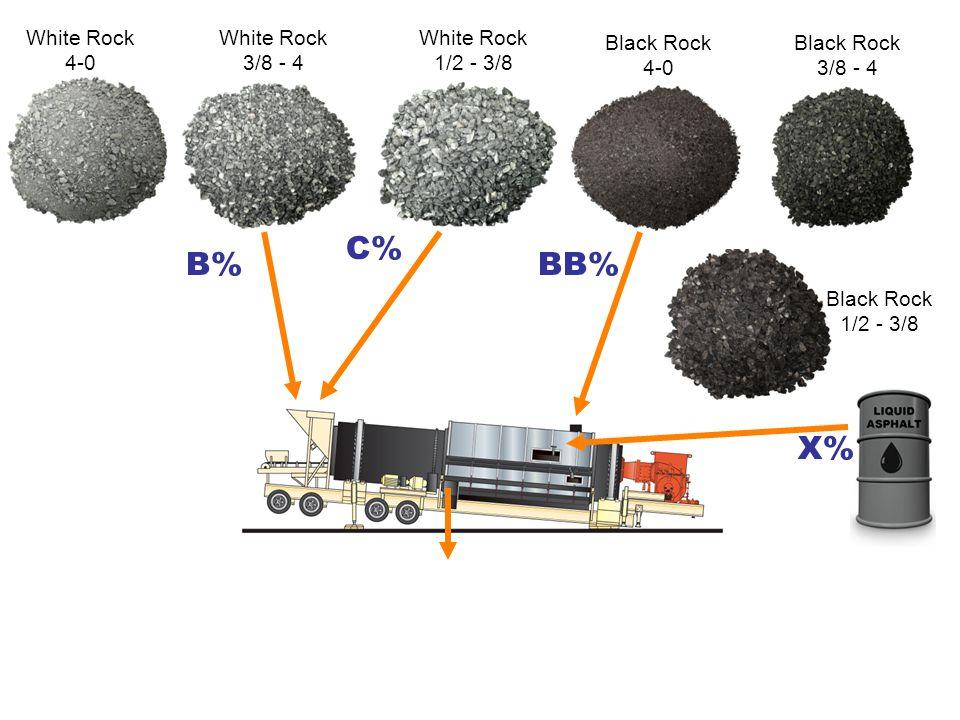 White Rock 4-0 White Rock 3/8 - 4 White Rock 1/2 - 3/8 Black Rock 3/8 - 4 Black Rock 1/2 - 3/8 Black Rock 4-0 B% C% BB% X%