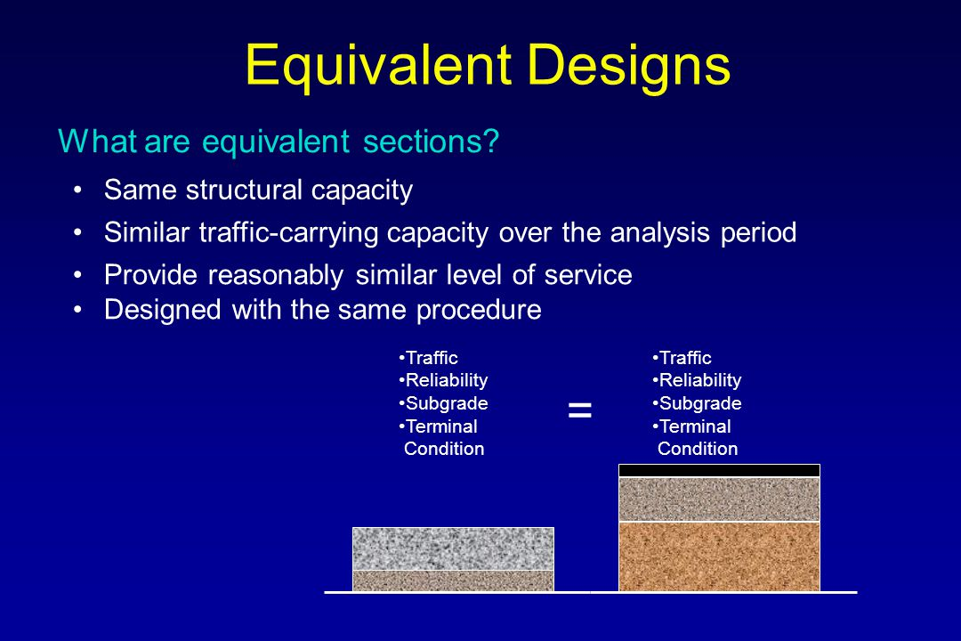 What are equivalent sections.