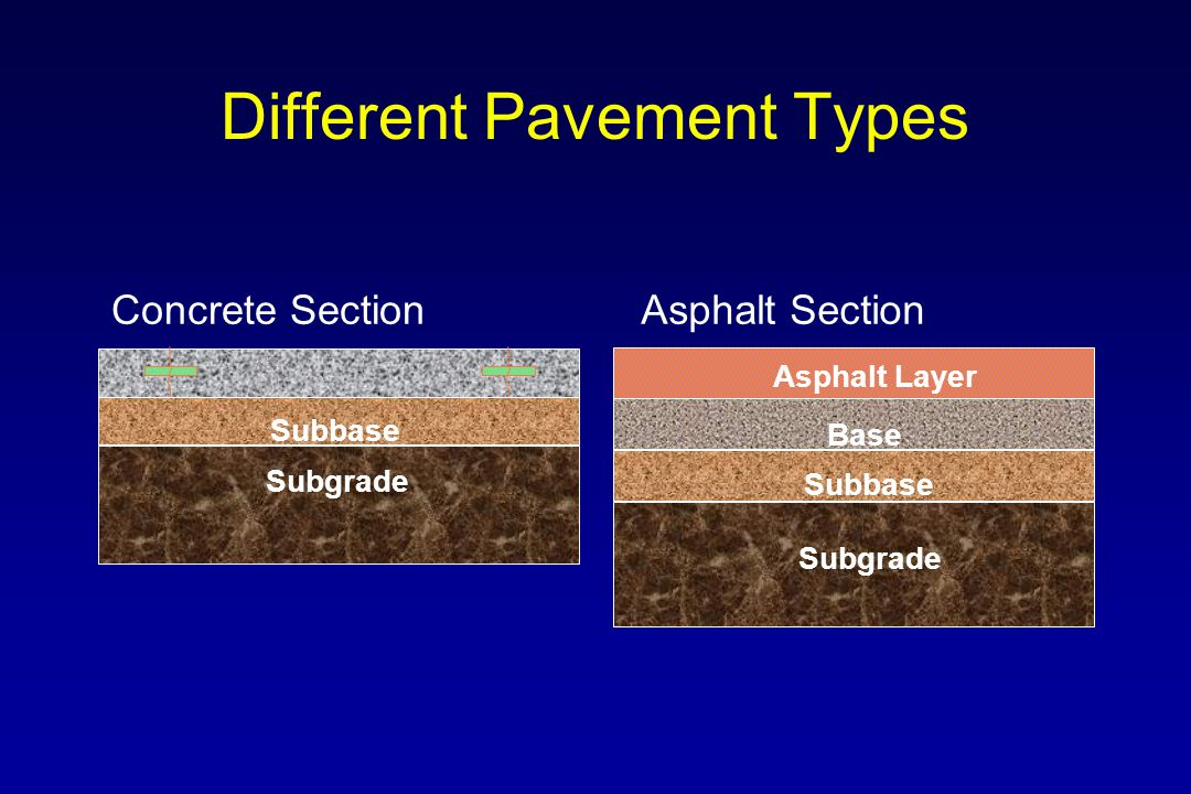Alternate Pavement Bidding Account for Bid Adjustment Method  A + B  A + B + C  C is usually a product of the following example: C = User Delay Cost + (periodic) Rehab Cost + Annual Maintenance Cost C is added to the actual bid amount