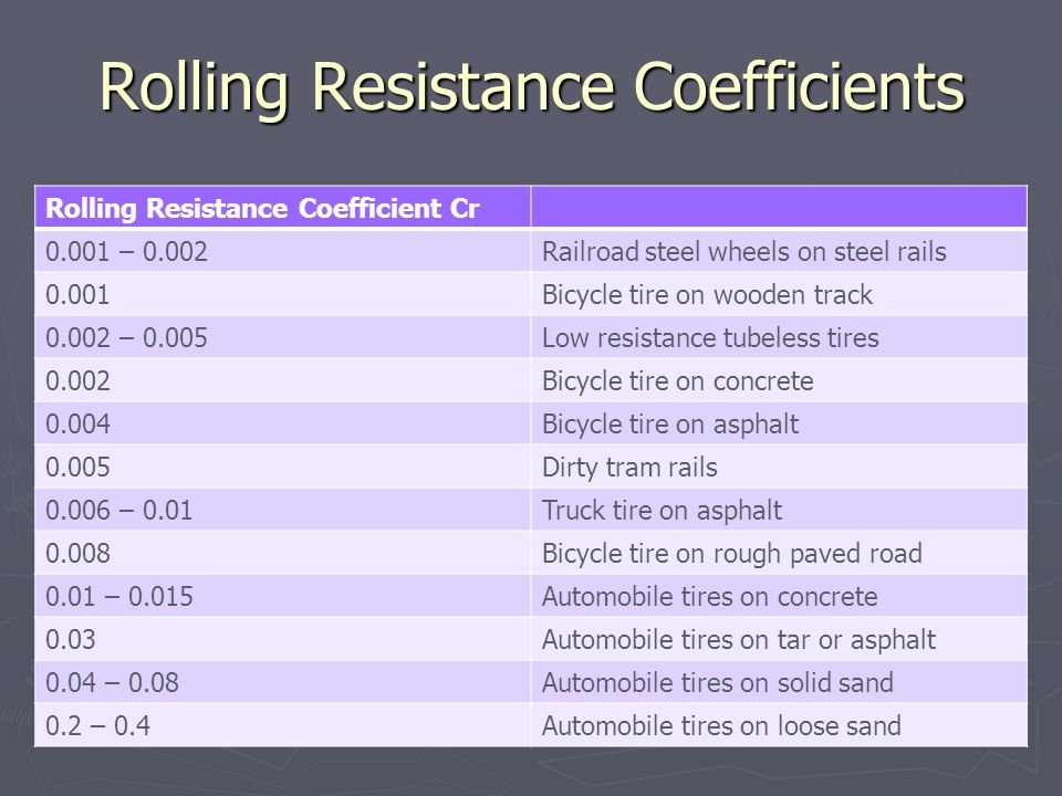 Rolling Resistance Coefficients Rolling Resistance Coefficient Cr 0.001 – 0.002Railroad steel wheels on steel rails 0.001Bicycle tire on wooden track 0.002 – 0.005Low resistance tubeless tires 0.002Bicycle tire on concrete 0.004Bicycle tire on asphalt 0.005Dirty tram rails 0.006 – 0.01Truck tire on asphalt 0.008Bicycle tire on rough paved road 0.01 – 0.015Automobile tires on concrete 0.03Automobile tires on tar or asphalt 0.04 – 0.08Automobile tires on solid sand 0.2 – 0.4Automobile tires on loose sand