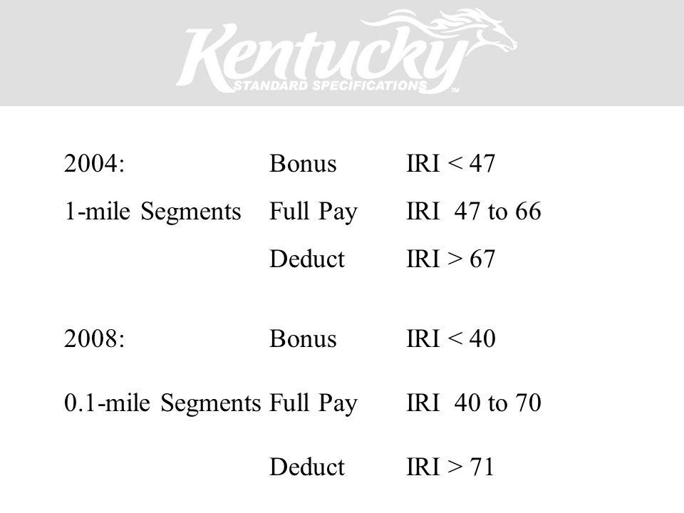 2004:BonusIRI < 47 1-mile SegmentsFull Pay IRI 47 to 66 Deduct IRI > 67 2008:BonusIRI < 40 0.1-mile SegmentsFull Pay IRI 40 to 70 Deduct IRI > 71