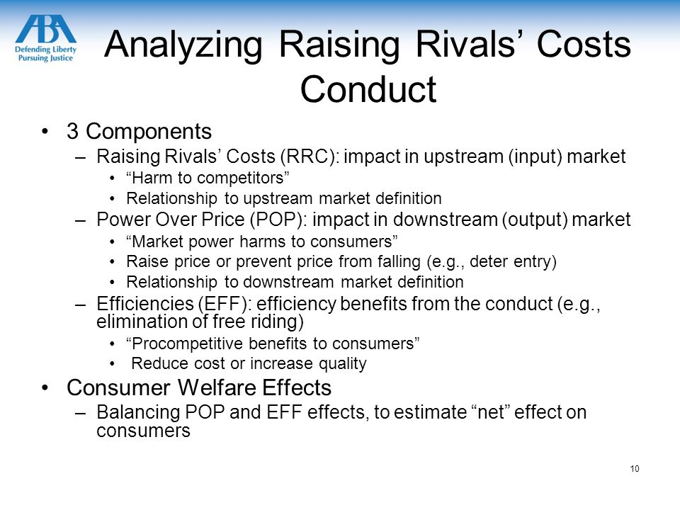 Analyzing Raising Rivals' Costs Conduct 3 Components –Raising Rivals' Costs (RRC): impact in upstream (input) market Harm to competitors Relationship to upstream market definition –Power Over Price (POP): impact in downstream (output) market Market power harms to consumers Raise price or prevent price from falling (e.g., deter entry) Relationship to downstream market definition –Efficiencies (EFF): efficiency benefits from the conduct (e.g., elimination of free riding) Procompetitive benefits to consumers Reduce cost or increase quality Consumer Welfare Effects –Balancing POP and EFF effects, to estimate net effect on consumers 10
