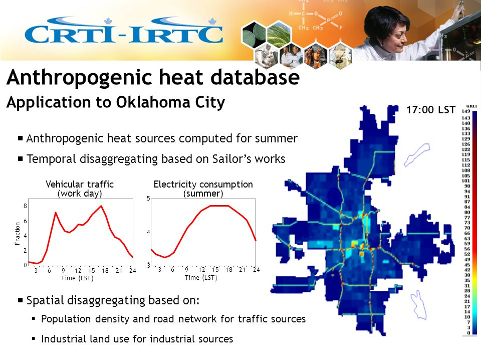  Anthropogenic heat sources computed for summer  Temporal disaggregating based on Sailor's works  Spatial disaggregating based on:  Population density and road network for traffic sources  Industrial land use for industrial sources Anthropogenic heat database Application to Oklahoma City 0 2 4 6 8 3691215182124 3 4 5 3691215182124 Electricity consumption (summer) Vehicular traffic (work day) Time (LST) Fraction 17:00 LST