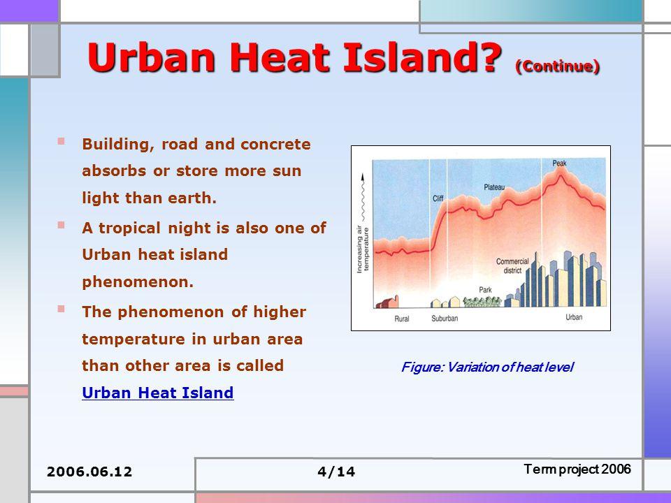 2006.06.124/14 Term project 2006 Urban Heat Island.
