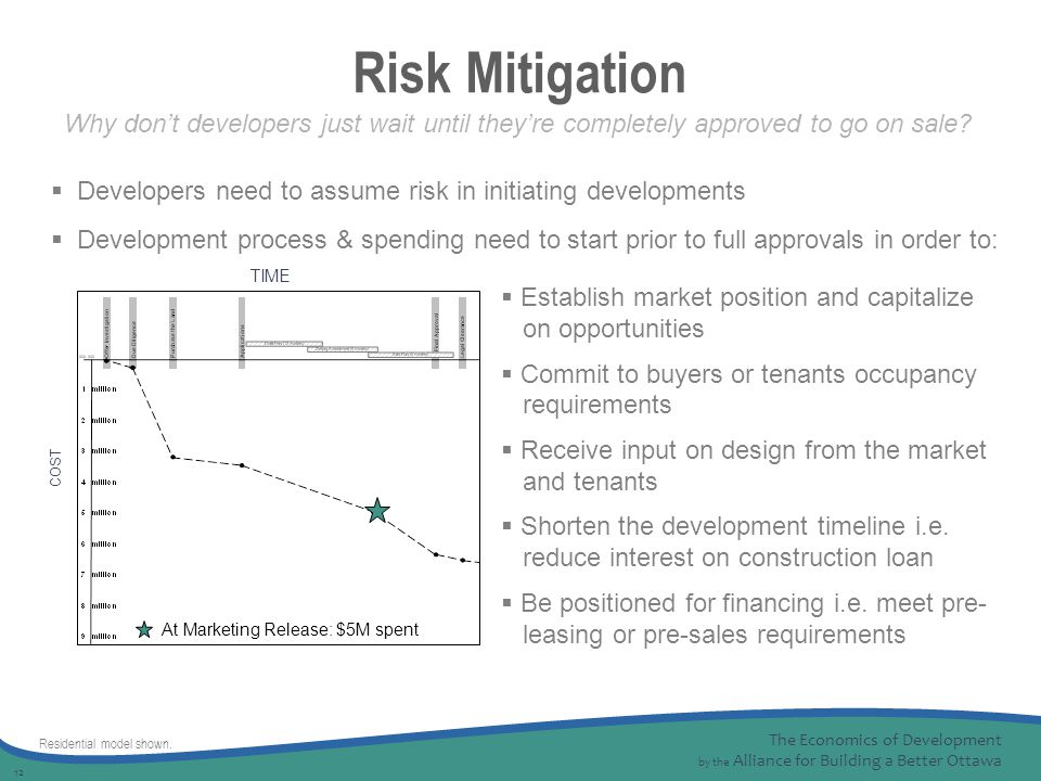 The Economics of Development by the Alliance for Building a Better Ottawa 12 Risk Mitigation Why don't developers just wait until they're completely approved to go on sale.