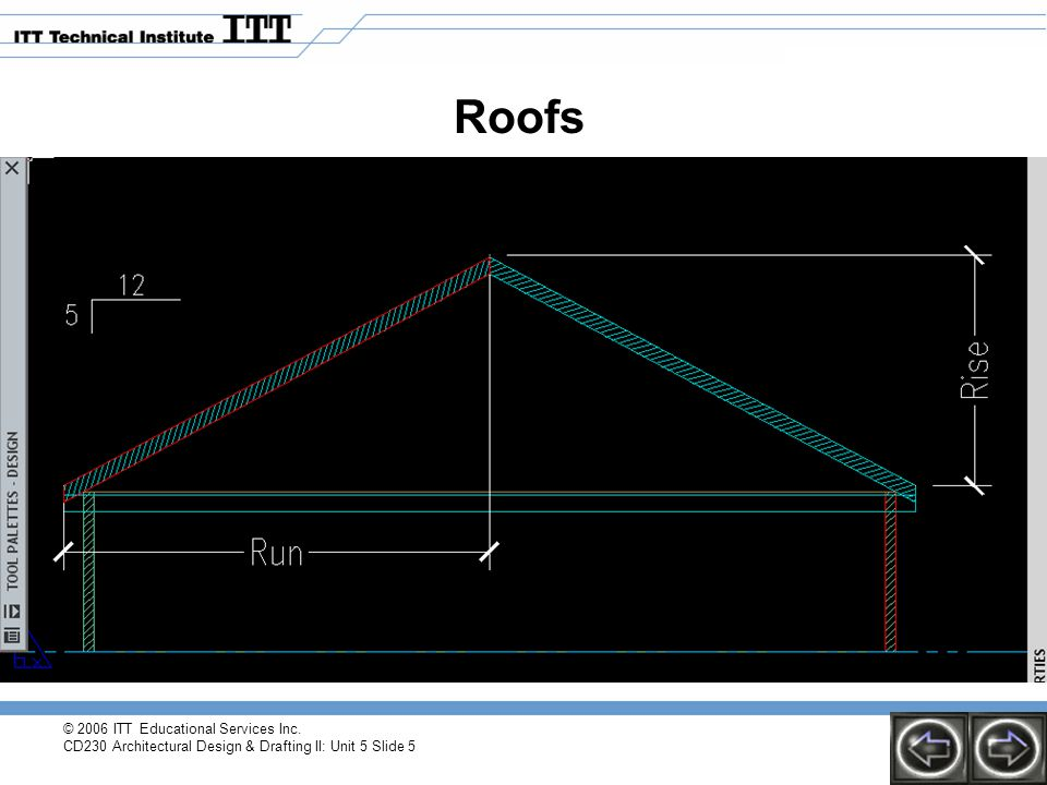 © 2006 ITT Educational Services Inc. CD230 Architectural Design & Drafting II: Unit 5 Slide 5 Roofs