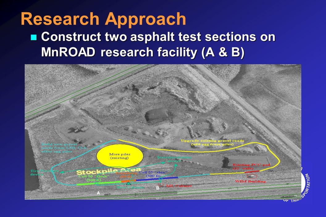 n Cell 84 (Thick) u 5.5 HMA with PG58-34 u 9 gravel aggregate base u A-4 subgrade soil (existing subgrade soil).