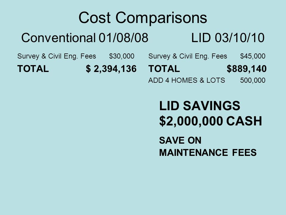 Cost Comparisons Conventional 01/08/08 LID 03/10/10 Survey & Civil Eng. Fees $30,000 TOTAL $ 2,394,136 Survey & Civil Eng. Fees $45,000 TOTAL $889,140