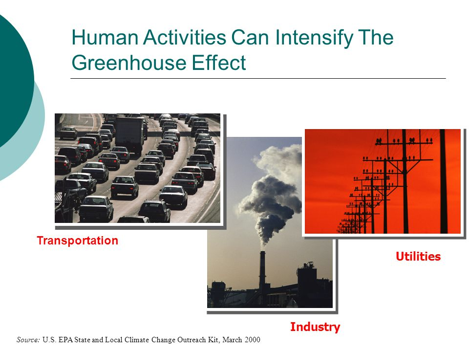 Human Activities Can Intensify The Greenhouse Effect Transportation Utilities Industry Source: U.S.
