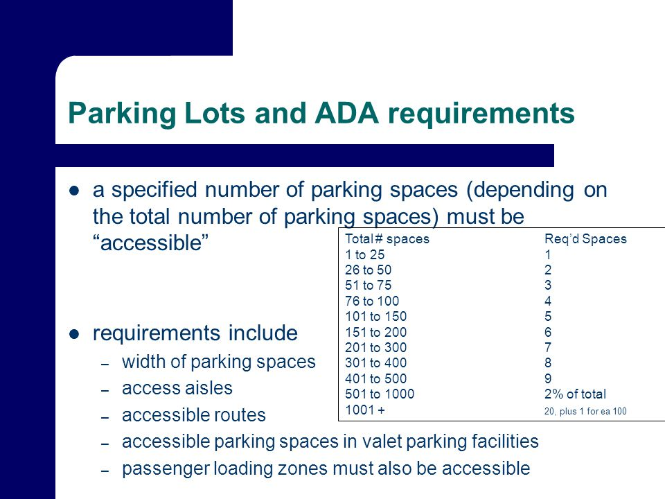 Parking Lots and ADA requirements a specified number of parking spaces (depending on the total number of parking spaces) must be accessible requirements include – width of parking spaces – access aisles – accessible routes – accessible parking spaces in valet parking facilities – passenger loading zones must also be accessible Total # spacesReq'd Spaces 1 to 251 26 to 502 51 to 753 76 to 1004 101 to 1505 151 to 2006 201 to 3007 301 to 4008 401 to 5009 501 to 10002% of total 1001 + 20, plus 1 for ea 100