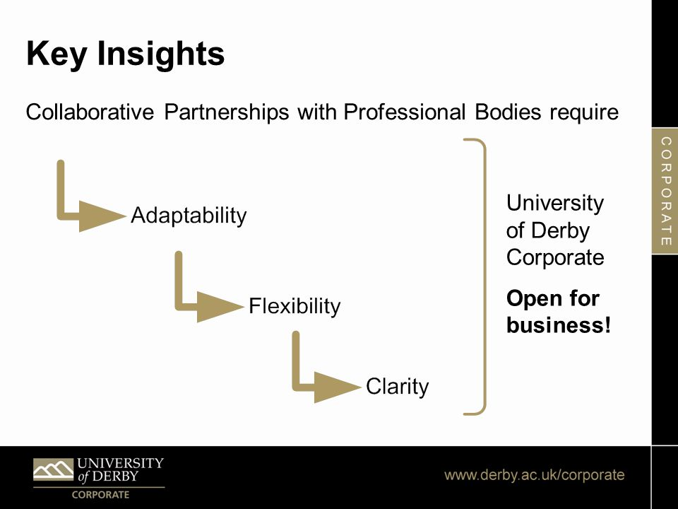 Key Insights Collaborative Partnerships with Professional Bodies require University of Derby Corporate Open for business!