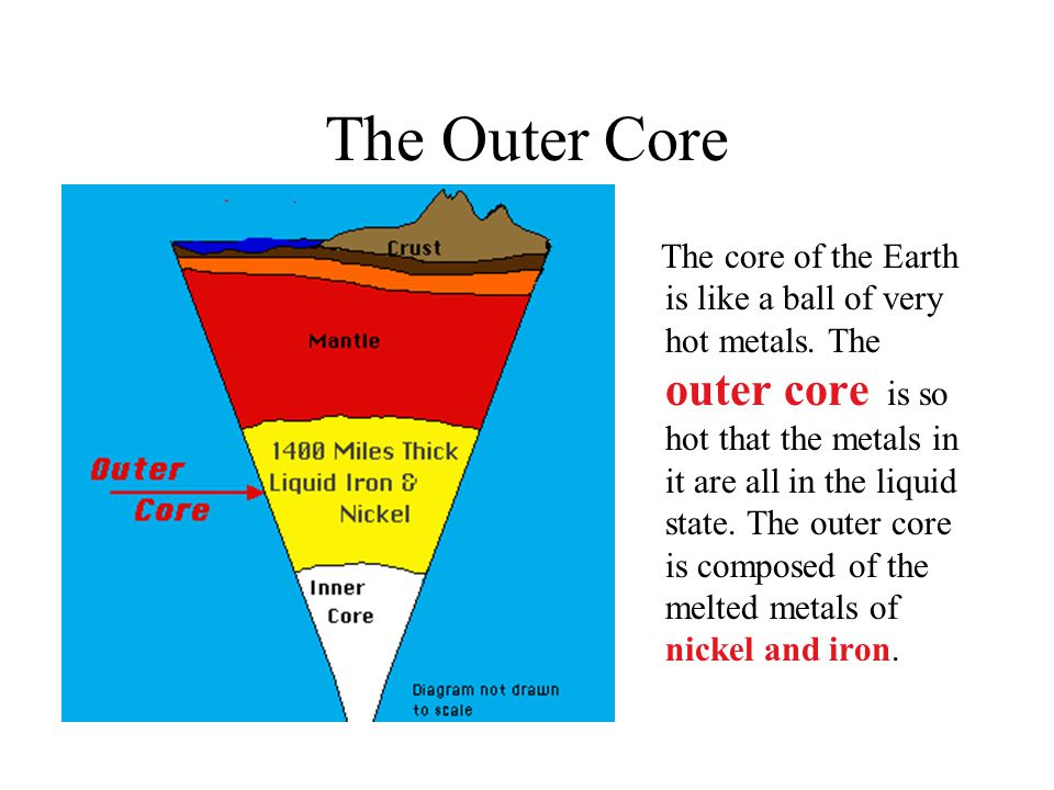 The Outer Core The core of the Earth is like a ball of very hot metals. The outer core is so hot that the metals in it are all in the liquid state. Th