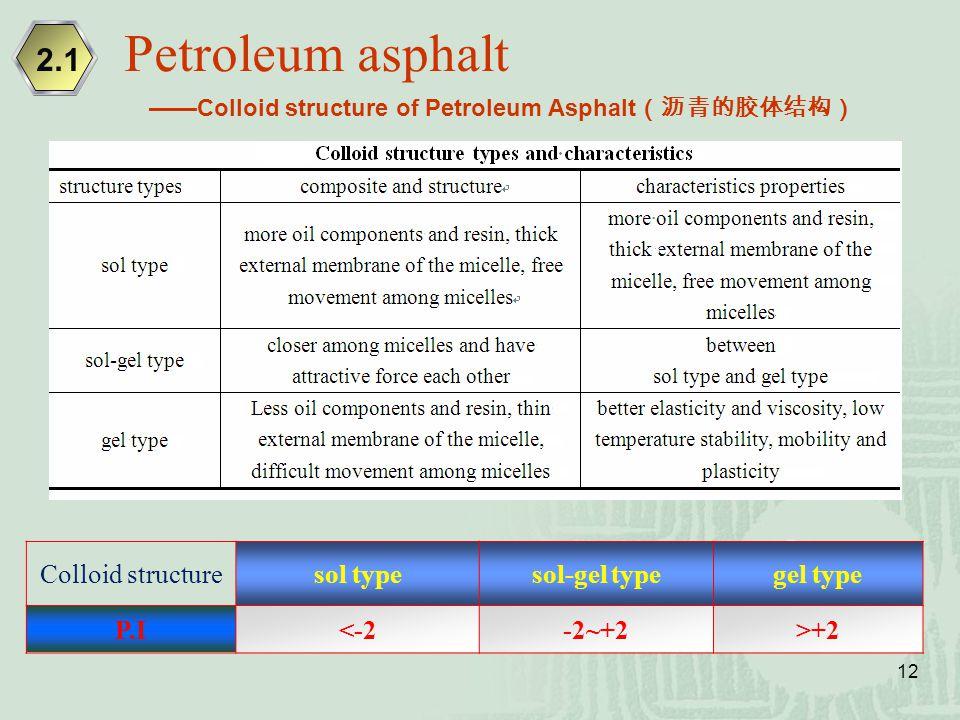 12 Petroleum asphalt 2.1 ——Colloid structure of Petroleum Asphalt (沥青的胶体结构) Colloid structuresol typesol-gel typegel type P.I<-2-2~+2>+2