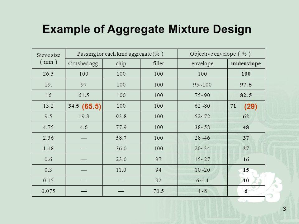 34 粘稠道路石油沥青(针入度分级 penetration grade ) Chinese specification IndexLevel Asphalt 160#130#110#90#70#50#30# Penetration degree @25 o C,, 5s (0.1mm) 140-200120-140100-12080-10060-8040-6020-40 Suitable climate subarea2-12-23-21-11-21-32-22-31-31-42-22-32-41-4 Penetration Index A -1.5 ~+ 1.0 B -1.8 ~+ 1.0 Softening point (R&B) ≥ A384043454446454955 B363942434244434653 C35374142434550 Viscosity @ 60 o C (Pa.s)≥A-60120160140180160200260 Ductility @ 10 o C (cm) ≥ A50 404530203020 15252015 10 B30 20152015 10201510 8 Ductility @ 15 o C (cm) ≥ A、BA、B 1008050 C80 6050403020 Wax content ( % ) ≥ A2.2 B3.0 C4.5 Flashing point (COC)( o C) ≥230245260 solubility ≥99.5 Density @15 ℃ After TFOT (or RTFOT) Quality loss % ≤  0.8 Penetration ratio after evaporation ≥ A48545557616365 B45505254586062 C40454850545860 Ductility ratio after evaporation (10 o C) ≥ A12 10864 - B 8642 - Ductility ratio after evaporation (15 o C) ≥ C403530201510 - Technical Specifications of Petroleum Asphalt 2.2