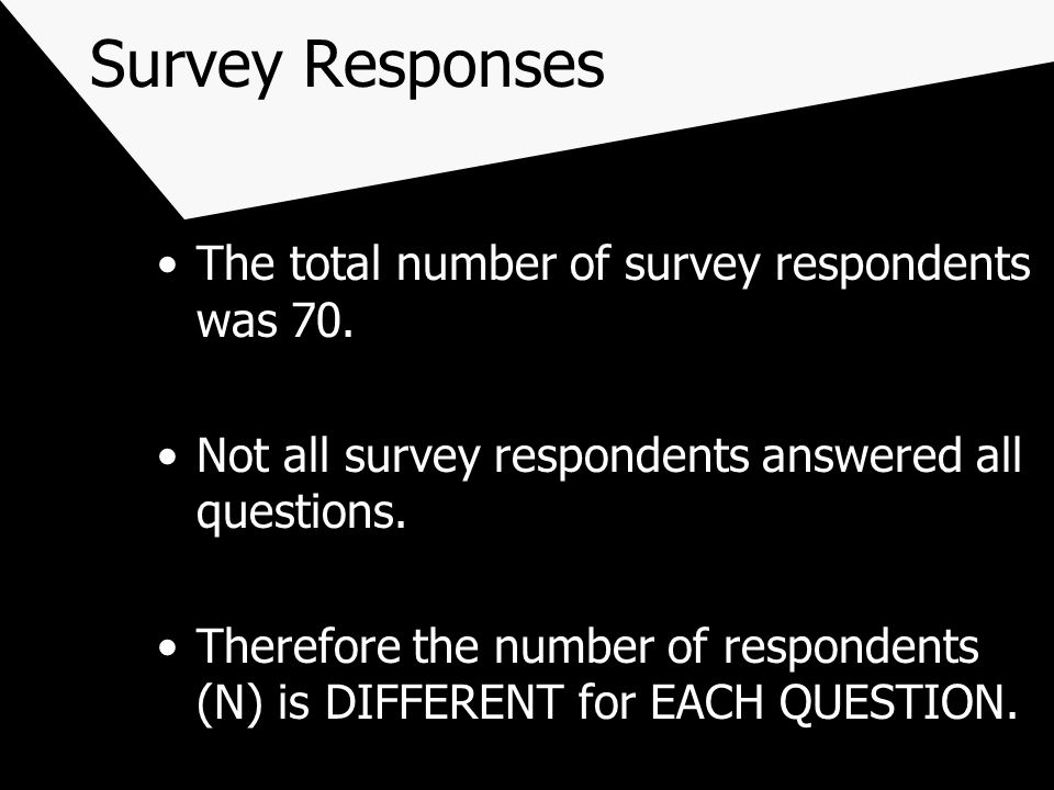 Survey Responses The total number of survey respondents was 70.