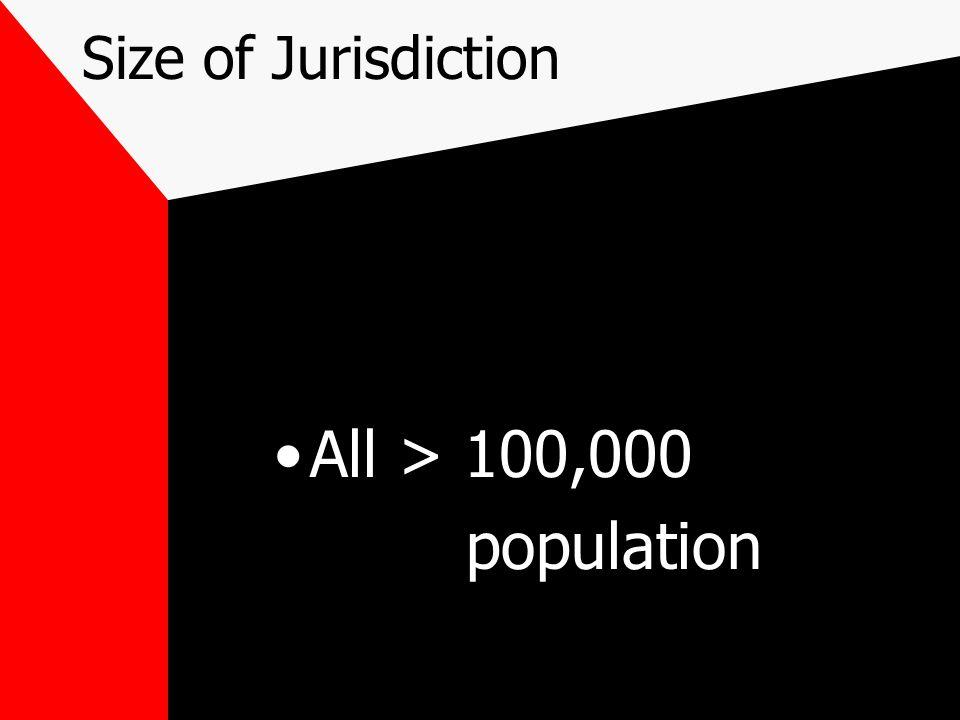 Size of Jurisdiction All > 100,000 population