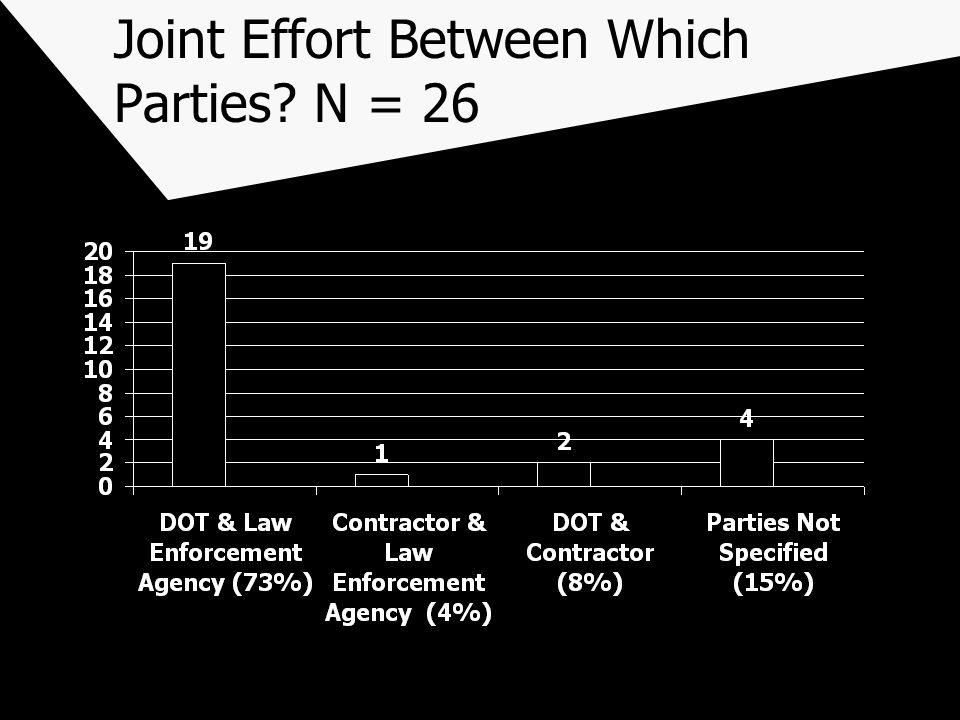 Joint Effort Between Which Parties? N = 26