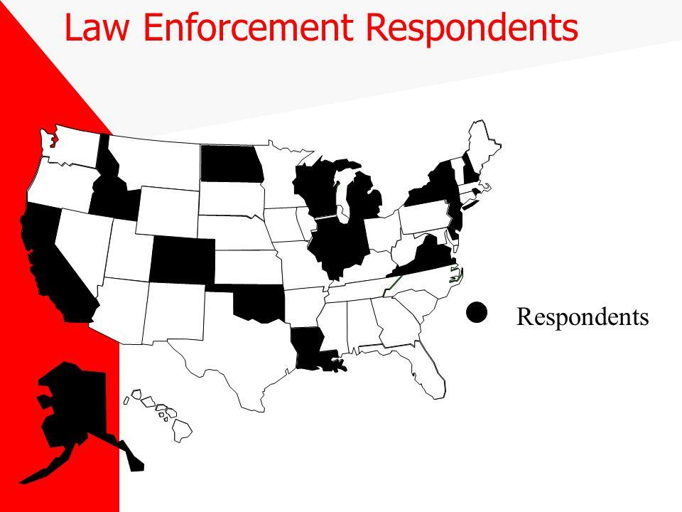 Law Enforcement Respondents Respondents