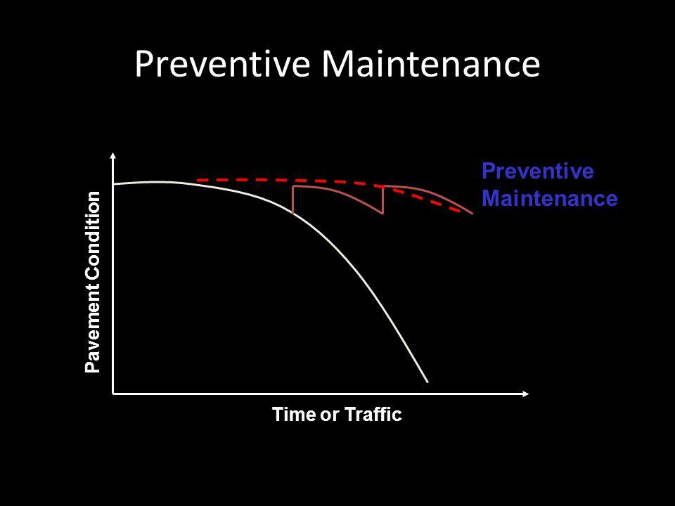 Time or Traffic Pavement Condition Preventive Maintenance Preventive Maintenance