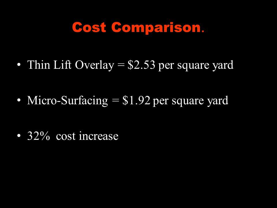Cost Comparison. Thin Lift Overlay = $2.53 per square yard Micro-Surfacing = $1.92 per square yard 32% cost increase