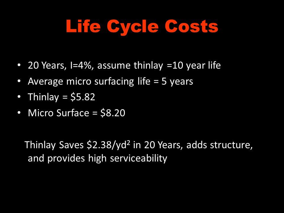 Life Cycle Costs 20 Years, I=4%, assume thinlay =10 year life Average micro surfacing life = 5 years Thinlay = $5.82 Micro Surface = $8.20 Thinlay Sav