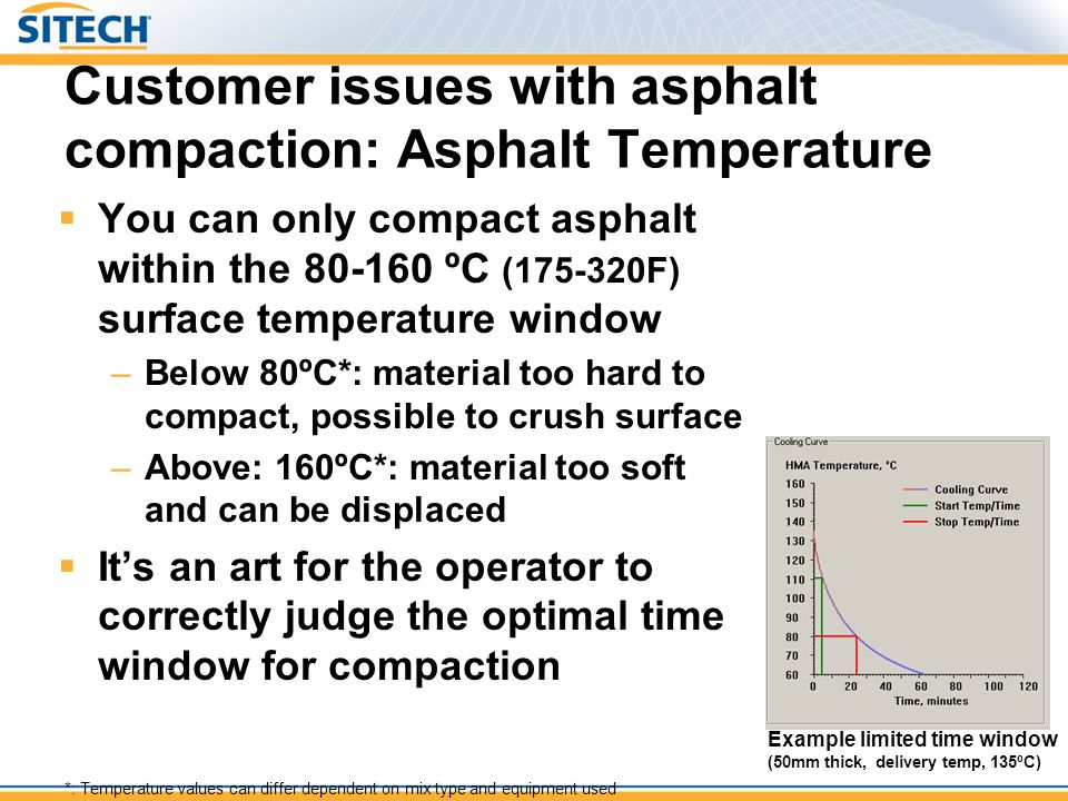 Summary customer benefits  Increased rolling productivity, lower O&O cost –By choosing more efficient rolling patterns and reducing rework  Quality Control –Through in-field reporting and office synchronization  Improved layer quality –By taking the guess work out –Operator can verify if pass count targets has been achieved within the appropriate temperature window