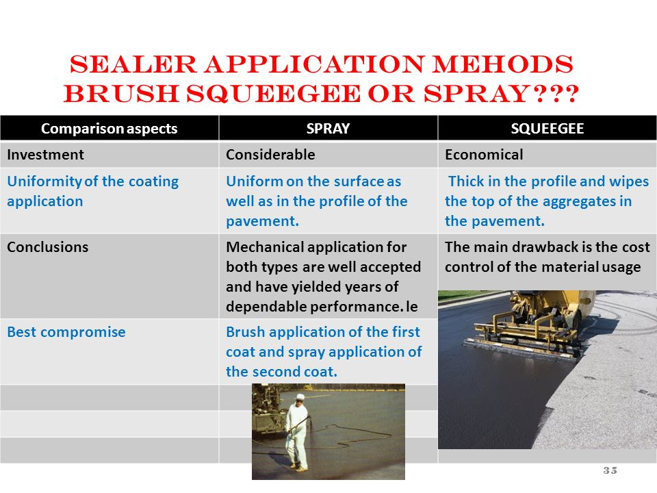 SEALER APPLICATION MEHODS BRUSH SQUEEGEE OR SPRAY??.