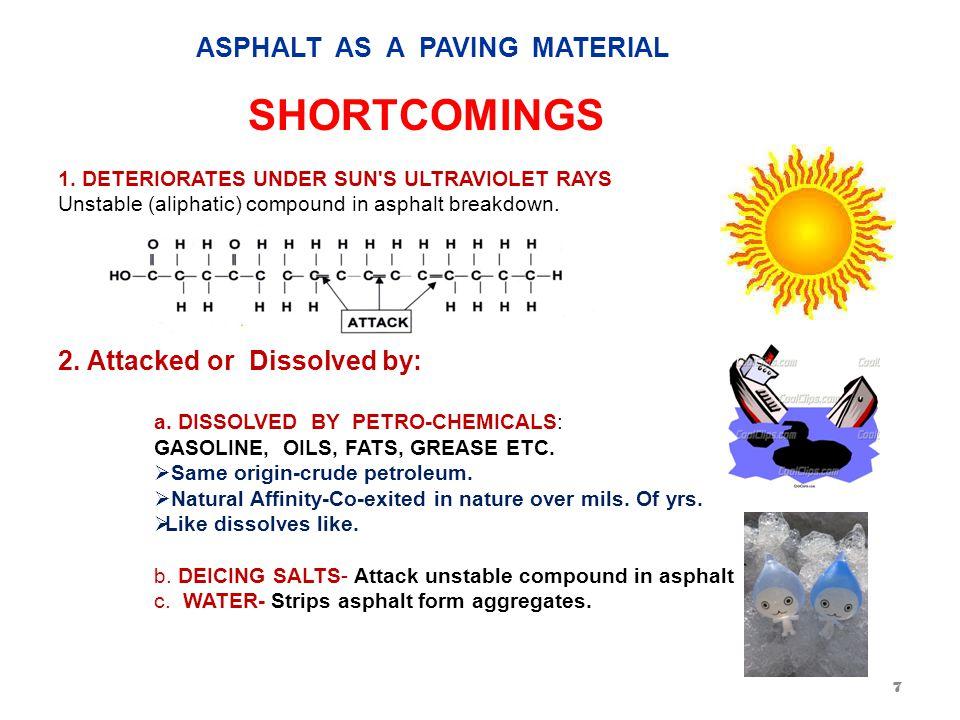 ASPHALT AS A PAVING MATERIAL SHORTCOMINGS 1.
