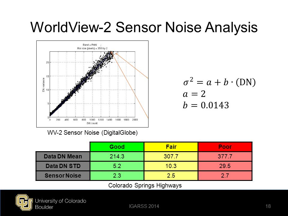 WorldView-2 Sensor Noise Analysis GoodFairPoor Data DN Mean214.3307.7377.7 Data DN STD5.210.329.5 Sensor Noise2.32.52.7 18IGARSS 2014 WV-2 Sensor Nois