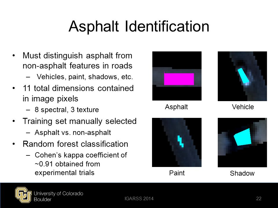 Asphalt Identification Must distinguish asphalt from non-asphalt features in roads – Vehicles, paint, shadows, etc. 11 total dimensions contained in i