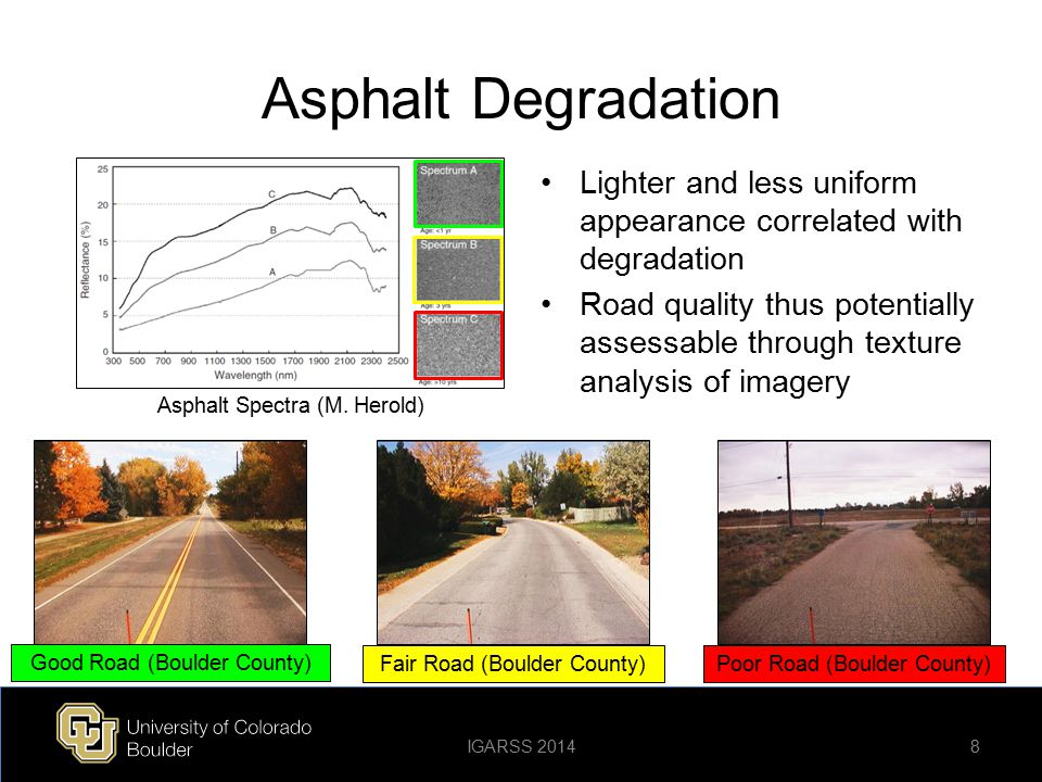 Road Quality Assessment Overview 9 Panchromatic Imagery Road Asphalt ROIs Texture Filtered Imagery (3 Features) Asphalt Pixel Statistics Road Quality IGARSS 2014