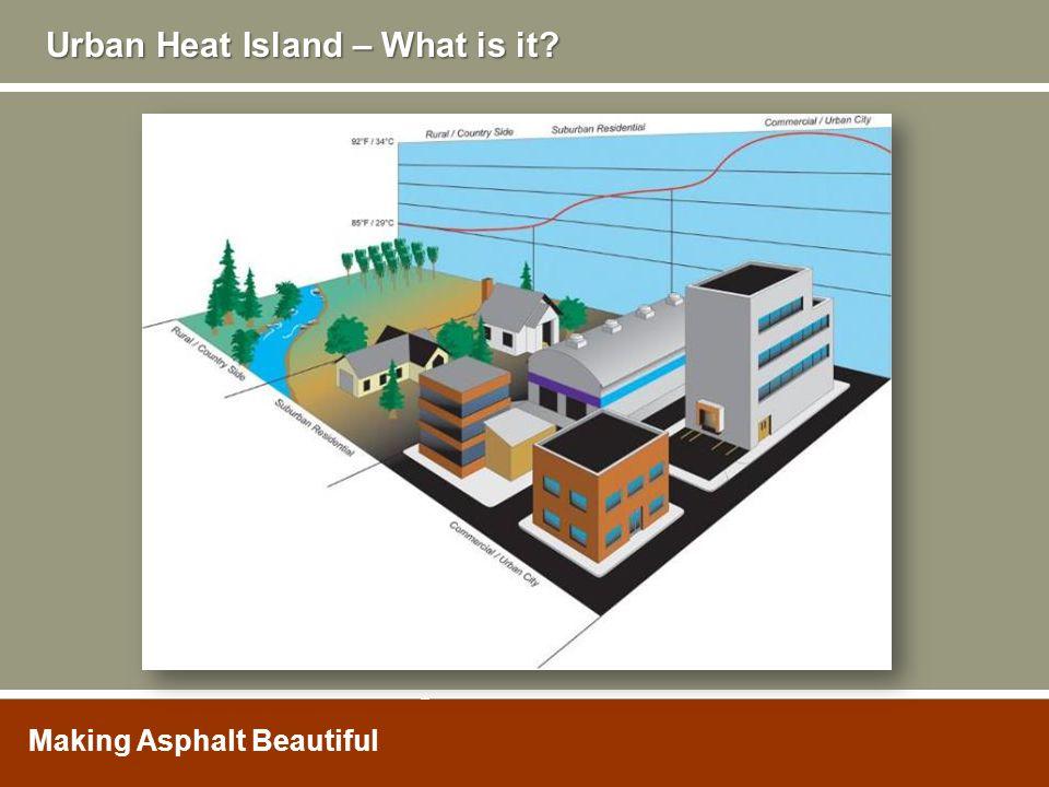 Urban Heat Island – What is it?